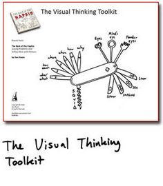 """The Visual Thinking Toolkit"" and other downloads from Dan Roam, author of ""The Back of the Napkin"", ""Unfolding the Napkin"", and ""Blah, Blah, Blah""."