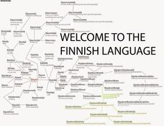 Welcome to the Finnish language: Käydä - To visit. This is an amazing example of how in Finnish one word and many suffixes can be used to create more words and the process is actually easier than this meme makes it appear. Finnish Language, Foreign Language, Meanwhile In Finland, Learn Finnish, Finnish Words, Helsinki, Funny Pictures, Jokes, Teaching