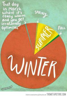 Canadian seasons.