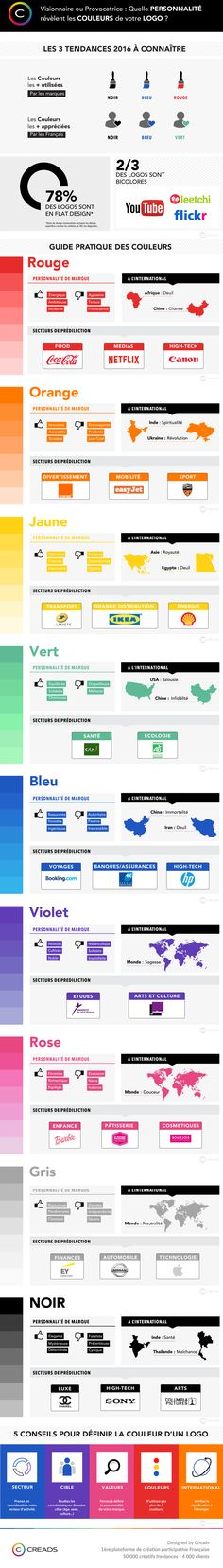 Que révèlent les couleurs de votre logo ? ( infographie) | Widoobiz