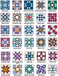 Star quilt-block patterns for an astronomical block challenge Patchwork Muster Barn Quilt Designs, Barn Quilt Patterns, Patchwork Patterns, Star Patterns, Pattern Blocks, Patchwork Quilting, Quilting Designs, Quilting Patterns, Quilt Square Patterns