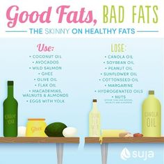 Fat free doesn't mean healthy! Get the skinny on healthy fats and why they should be a staple in your diet.