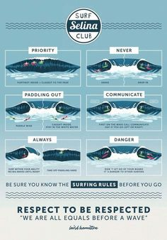 Surf Etiquette - New Ideas Surfing Tattoo, Surfer Workout, Surfing Tips, Surfing Quotes, Summer Surf, Summer Pics, Learn To Surf, Surf City, Surf Style