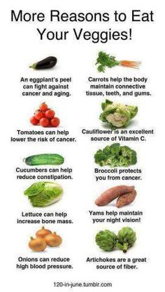 More Reasons to Eat Your Veggies