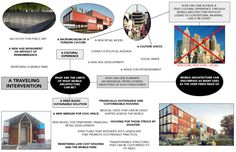 Nomadic Intervention - Shipping Containers as Mobile Architecture