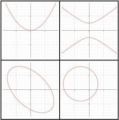 510 Best Precalculus images in 2019   Precalculus, Math