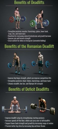 you know that deadlifts keep you young, perfect your posture, and burn a ton of fat, but their benefits sure as heck dont stop there. The Deadlift works more muscles than any other exercise, including the squat. The lift engages all of the major musc Fitness Workouts, Fitness Motivation, Weight Training Workouts, Fitness Tips, Health Fitness, Health Benefits, Health Tips, Exercise Benefits, Crossfit