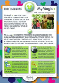 We have put together a handy infographic to give you all the information on Walt Disney World's MyMagic+ system.