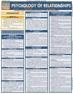 Psychology Of Relationships (9781572226425)