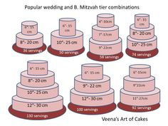 popular wedding cake tier compinations
