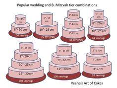 popular wedding cake tier compinations