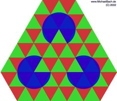 Blur Illusion