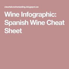 Wine Infographic: Spanish Wine Cheat Sheet