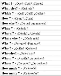 Useful Spanish Phrases, English Phrases, Learn English Words, How To Speak Spanish, French Language Lessons, Spanish Language Learning, English Lessons, Spanish Words For Beginners, English Writing Skills