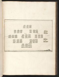 Page 200 from Arcano del mare ... Impressione seconda, corr. & accresciuta ... con l'indice de'capitoli, e delle figure, & istruzione a'librai per legarle.  Dudley, Robert, Sir, 1574-1649 (1661)  Albert and Shirley Small Special Collections Library, University of Virginia.