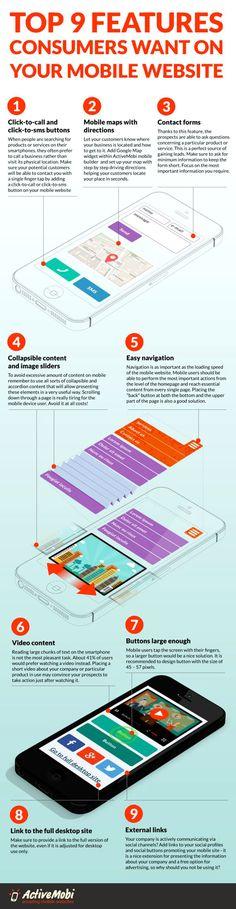 Lo que los usuarios desean ver en las web adaptadas a dispositivos móviles.