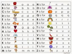 Free Alphabet Charts  Alphabet Charts Classroom Freebies And Chart