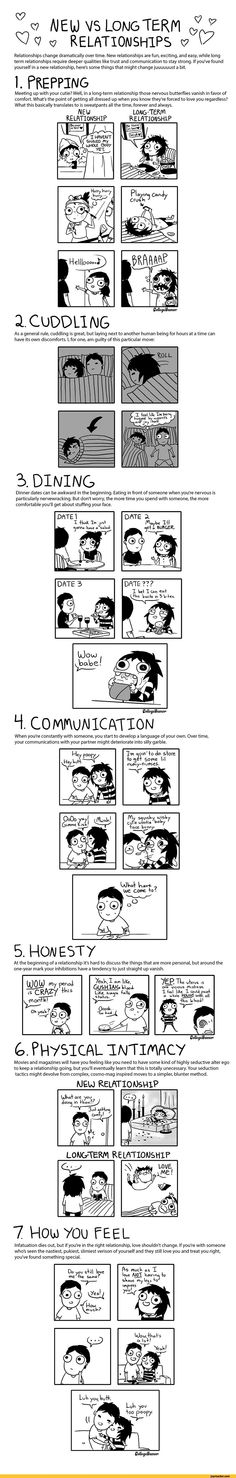 college humor,comics,funny comics & strips, cartoons,sarahseeandersen,relationships