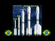 Programa Espacial Brasileiro corre risco de ir para o espaço - Petição P...