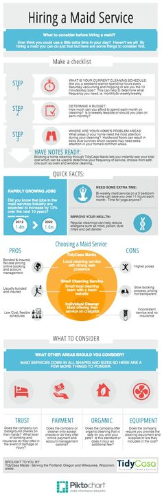 Hiring a Maid Service Infographic:  Follow these tips to ensure you are getting a real cleaning service.  www.greencleaninginc.com