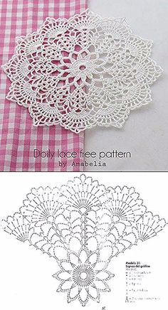 Most current Totally Free Crochet Flowers doily Suggestions Beautiful Crochet Doily♥ Deniz Free Crochet Doily Patterns, Crochet Doily Diagram, Crochet Motifs, Crochet Mandala, Thread Crochet, Crochet Designs, Crochet Doilies, Crochet Flowers, Crochet Lace