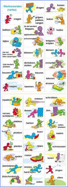 Verbes néerlandais / Nederlandse werkwoorden, Nederlandse verba  Vocabulaire néerlandais / Nederlandse woordenschat    ----------------    ...