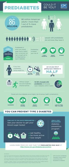 Diabetes is a serious health issue and it seems to be on the rise each and every year. Diabetes often is common with people who neglect their weight or have a poorly balanced diet. Pre diabetes and diabetes can both be improved with a regular exercise. Type 2 Diabetes Treatment, Diabetes Information, Diabetes Care, Diabetes Diet, Diabetes Recipes, Diabetes Facts, Cure Diabetes, Diabetes Mellitus, Event Posters