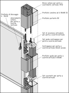 Sistema seta home sistema seta pinterest home informazioni particolareggiate sui prodotti sistema per porta a scorrimento verticale set guida ccuart Gallery