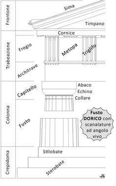 gothic architecture in georgia Classic Architecture, Architecture Drawings, Gothic Architecture, Ancient Architecture, Architecture Details, Sustainable Architecture, Landscape Architecture, Ancient Greek Art, Ancient Greece