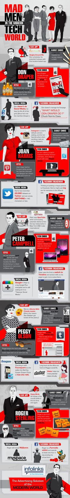 How Would The Mad Men Fair Out In The Modern Tech World? #infographic