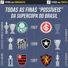 Futbox.com/campeonatos Posts, About Football, Messages