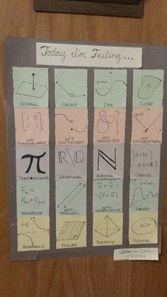 Spotted in the Stanford Math Department (photo cred: Jessica Su)