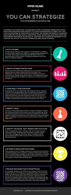 7 Ways Managers Can Strategize More Effectively in the Digital Age (Infographic) #albertobokos