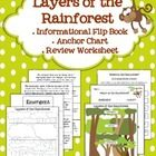 **UPDATED 5/9/13 to include product assembly photos!**  This activity would really help support your rainforest unit.  It covers the layers of the ...