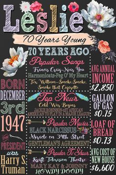 1947 Birthday Board Facts History By CustomPrintablesNY 70th Parties Diy Moms