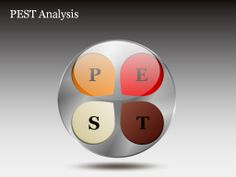 PEST Analysis PowerPoint Charts and Diagram