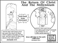 Lesson 12- The Return of Christ and the Millennium