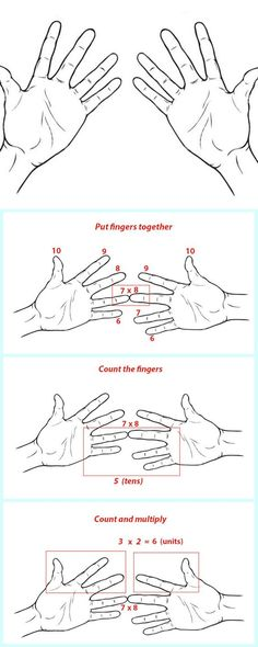 of 8 and 9 in Your Hands For kids learning their multiplication tables, this is a clever trick!For kids learning their multiplication tables, this is a clever trick! Math For Kids, Fun Math, Math Activities, Fraction Activities, Multiplication Tricks, Multiplication Tables, Maths Tricks, Fractions, Math Tables