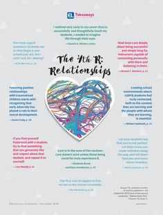 This issue of Educational Leadership puts relationships first. Learn how to connect with students and their families to establish trust and set the stage for learning.