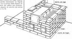 planos estufa de leña ecologica | Edificio sustentable | Elementos arquitectónicos Floor Plans, Diagram, Coal Stove, Wood Burning Stoves, Chimney Sweep, Buildings, Floor Plan Drawing