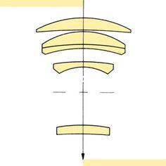 MINOLTA 100mm 1:3.5 (5 Linsen / 4 Glieder) Fassungen: SR-II (1965), MC-I (1966)
