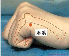Shiatsu Massage – A Worldwide Popular Acupressure Treatment - Acupuncture Hut Meridian Acupuncture, Acupuncture Benefits, Acupuncture Points, Acupressure Points, Qi Gong, Acupressure Massage, Acupressure Treatment, Spirit Yoga, Shiatsu