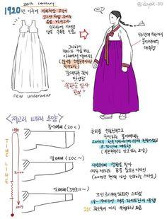Korean culture fashion- appreciate the hanbok Korean Traditional Clothes, Traditional Fashion, Traditional Dresses, Korea Fashion, Asian Fashion, Korean Image, Modern Hanbok, Korea Dress, Oriental Fashion