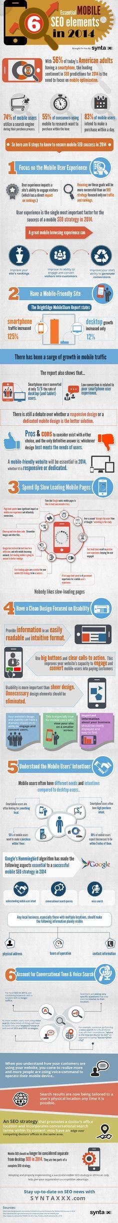 Hola: Una infografía con 6 elementos del SEO móvil. Un saludo Courtesy of: Sytaxxx