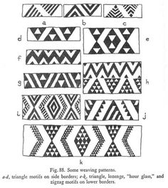 "Fig. 88. Some weaving patterns.a-d, triangle motifs on side borders; e-k, triangle, lozenge, ""hour glass,"" and zigzag motifs on lower borders."
