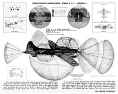 B-17 arcs of fire chart for German training