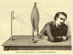 Fig. 27. - Sonorous Refraction. M. Sondhauss's Instrument