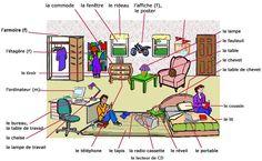 Les meubles de la maison fiche d'exercices - Fiches pédagogiques ...