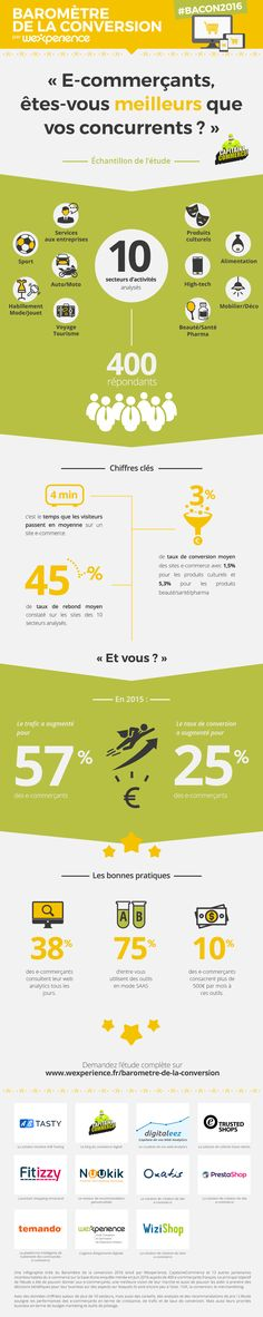 infographie-bacon