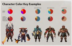 "megasonger: "" lexxerduglas: "" bluandorange: "" animationtidbits: "" DOTA 2 - Character Art Guide Full PDF HERE. "" holy FUCK "" Man, this is exactly the kind of stuff I'm talking about when I mention. Character Poses, Character Modeling, Game Character, Character Concept, Concept Art, Character Design Tutorial, Character Design Animation, Digital Painting Tutorials, Art Tutorials"